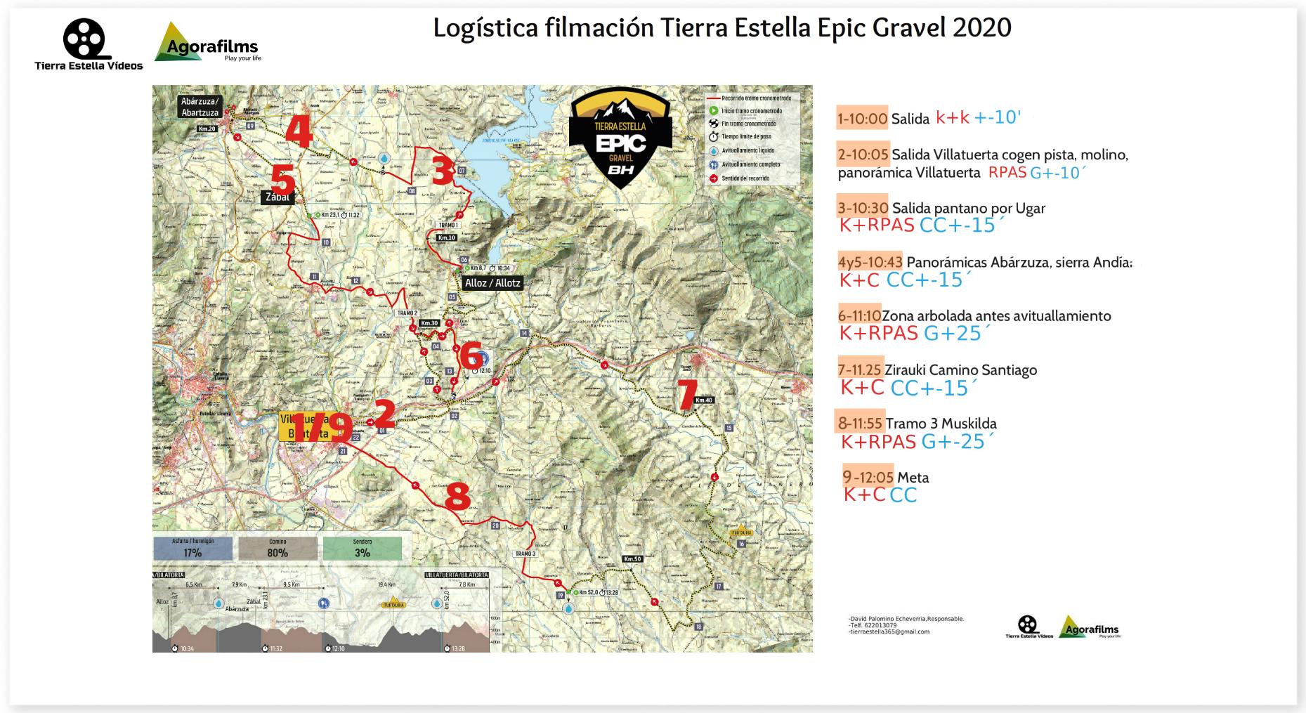 Logística 2 filmación Epic Gravel 2020